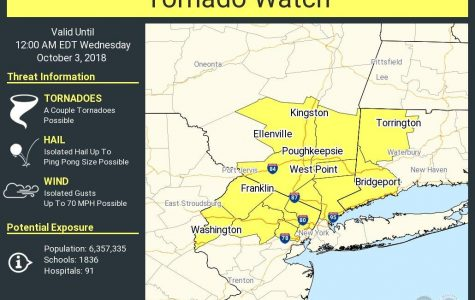 National Weather Service update: tornado watch in effect for parts of our area until midnight