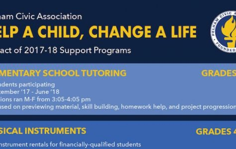 Pelham Civics: Help make a life-changing difference in the community